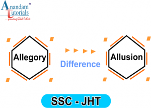 What is the difference between Allegory and Allusion